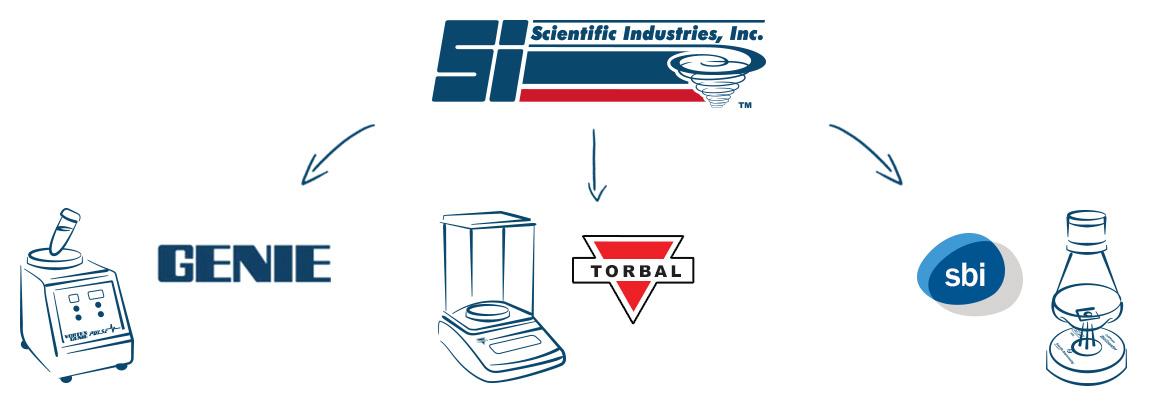 About Us - Scientific Industries, Inc